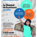 Iniciativa para la libertad de enseñanza enLibertad